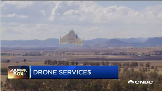 Drones at your service
